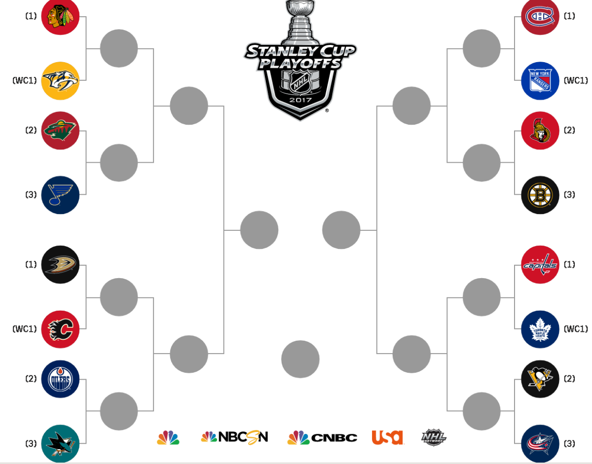 The Brew NHL Stanley Cup BracketChallenge